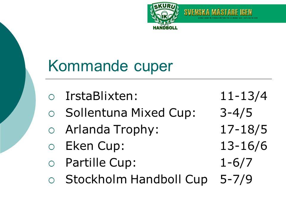  IrstaBlixten: 11-13/4  Sollentuna Mixed Cup:3-4/5  Arlanda Trophy:17-18/5  Eken Cup:13-16/6  Partille Cup:1-6/7  Stockholm Handboll Cup5-7/9 Kommande cuper