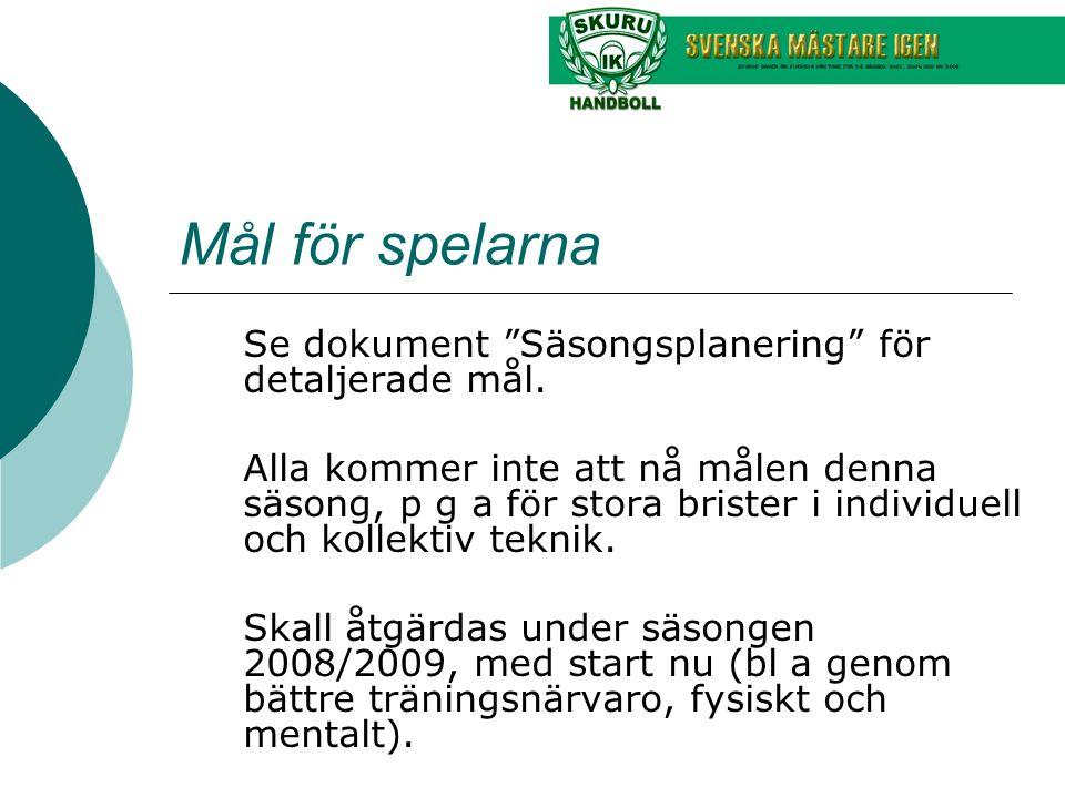 Mål för spelarna Se dokument Säsongsplanering för detaljerade mål.