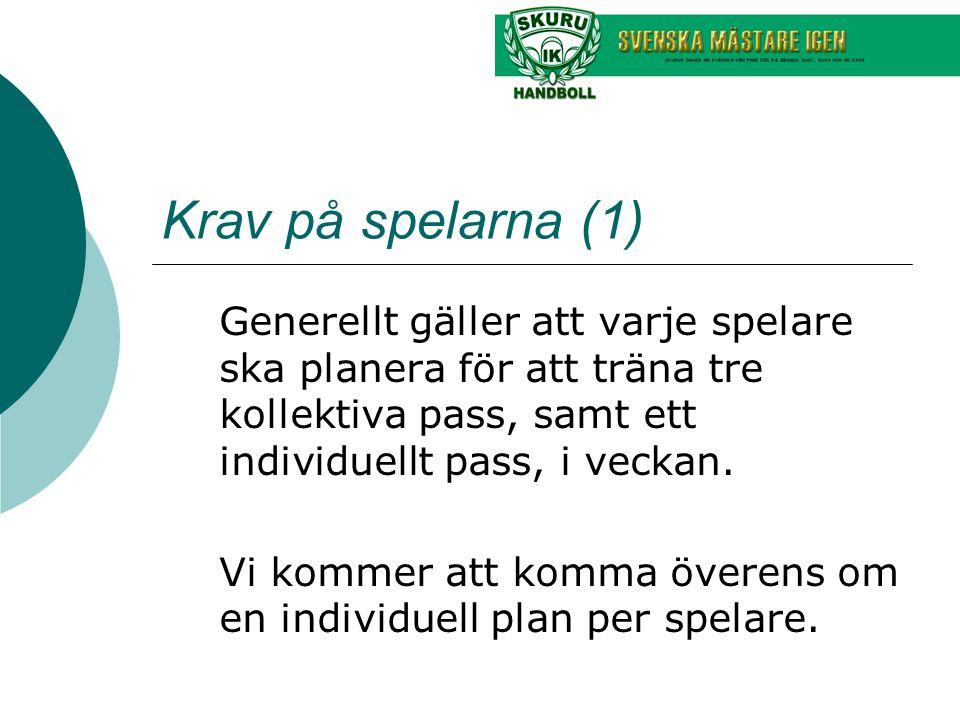 Krav på spelarna (1) Generellt gäller att varje spelare ska planera för att träna tre kollektiva pass, samt ett individuellt pass, i veckan.