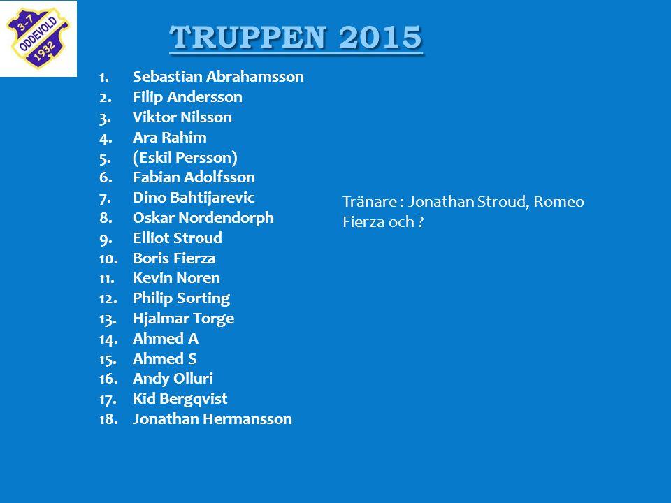 TRUPPEN 2015 1.Sebastian Abrahamsson 2.Filip Andersson 3.Viktor Nilsson 4.Ara Rahim 5.(Eskil Persson) 6.Fabian Adolfsson 7.Dino Bahtijarevic 8.Oskar N