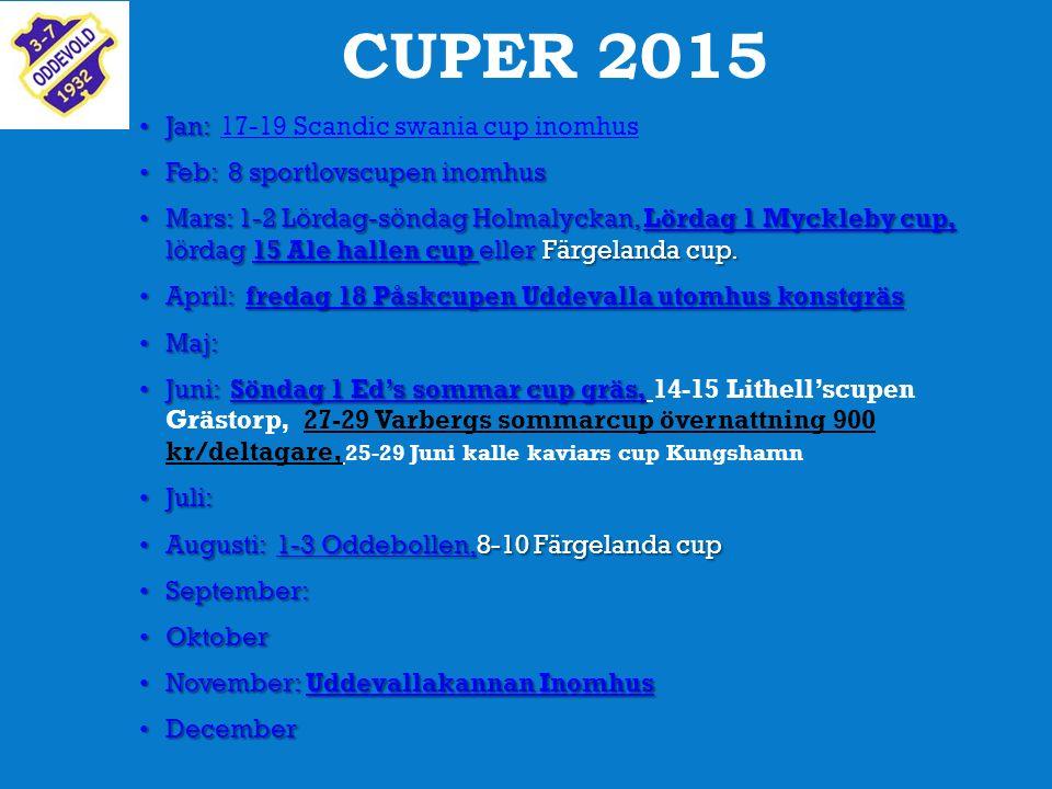 CUPER 2015 Jan: Jan: 17-19 Scandic swania cup inomhus Feb: 8 sportlovscupen inomhus Feb: 8 sportlovscupen inomhus Mars: 1-2 Lördag-söndag Holmalyckan,