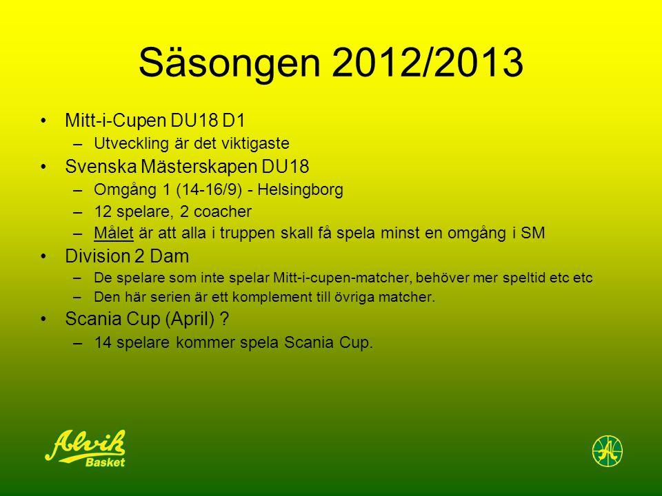 Säsongen 2012/2013 Mitt-i-Cupen DU18 D1 –Utveckling är det viktigaste Svenska Mästerskapen DU18 –Omgång 1 (14-16/9) - Helsingborg –12 spelare, 2 coacher –Målet är att alla i truppen skall få spela minst en omgång i SM Division 2 Dam –De spelare som inte spelar Mitt-i-cupen-matcher, behöver mer speltid etc etc –Den här serien är ett komplement till övriga matcher.