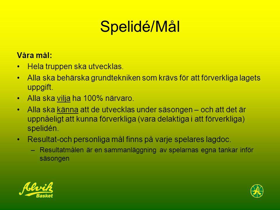 Spelidé/Mål Våra mål: Hela truppen ska utvecklas.