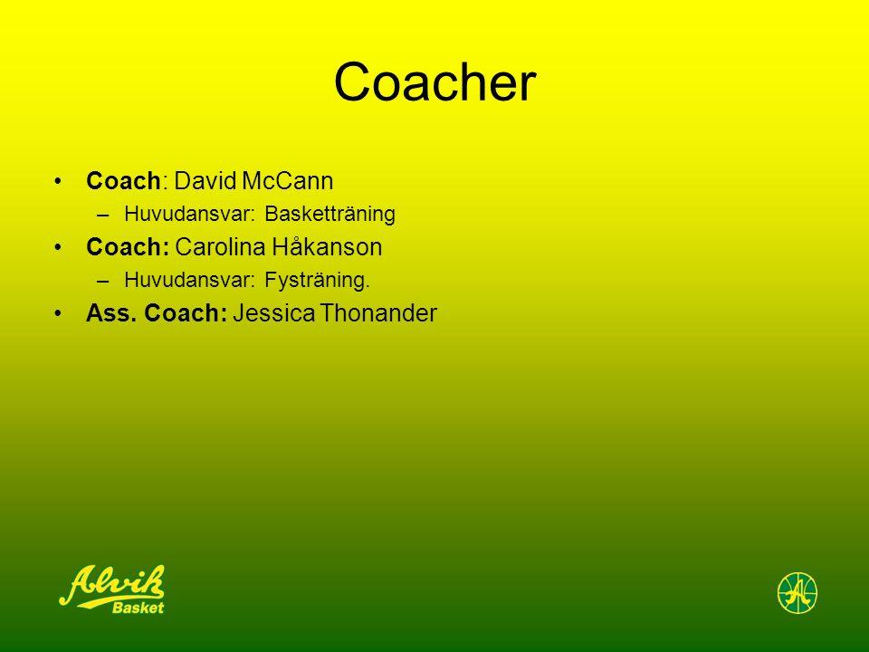 Coacher Coach: David McCann –Huvudansvar: Basketträning Coach: Carolina Håkanson –Huvudansvar: Fysträning.