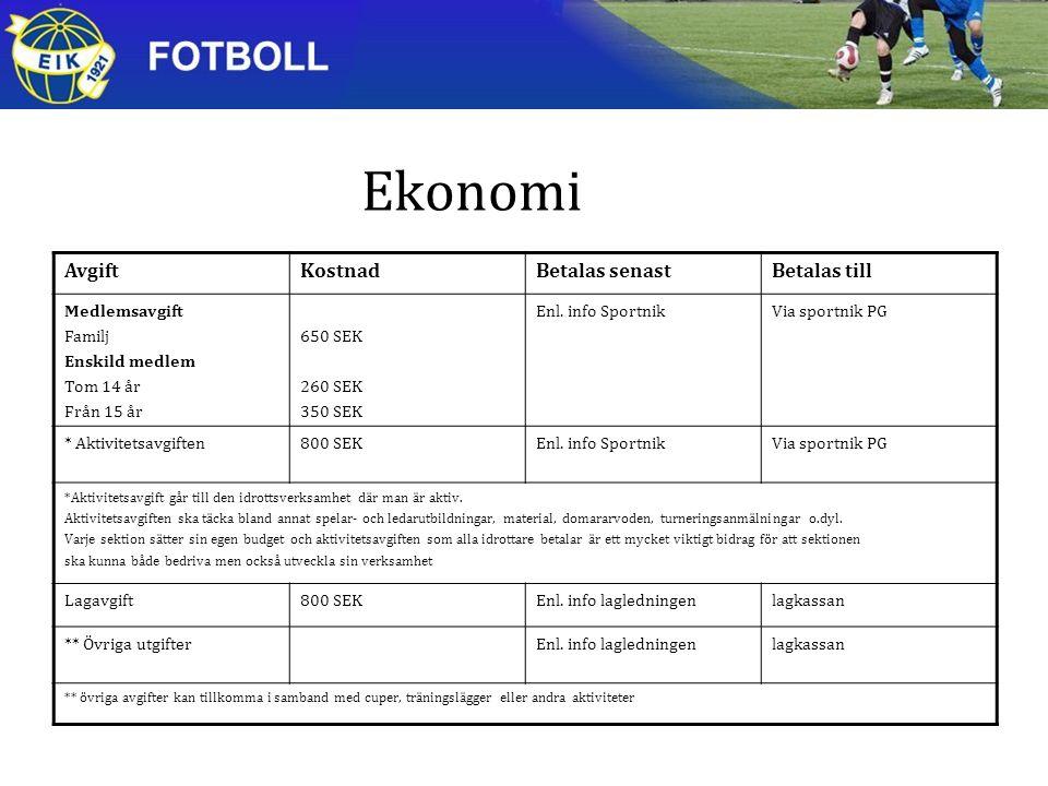 Ekonomi AvgiftKostnadBetalas senastBetalas till Medlemsavgift Familj Enskild medlem Tom 14 år Från 15 år 650 SEK 260 SEK 350 SEK Enl.