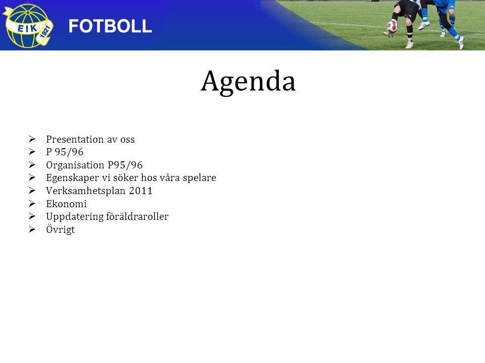 Agenda  Presentation av oss  P 95/96  Organisation P95/96  Egenskaper vi söker hos våra spelare  Verksamhetsplan 2011  Ekonomi  Uppdatering föräldraroller  Övrigt