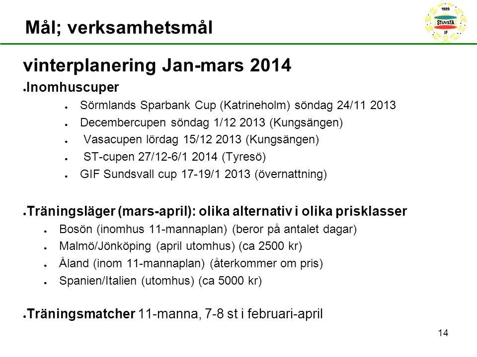 vinterplanering Jan-mars 2014 ● Inomhuscuper ● Sörmlands Sparbank Cup (Katrineholm) söndag 24/11 2013 ● Decembercupen söndag 1/12 2013 (Kungsängen) ● Vasacupen lördag 15/12 2013 (Kungsängen) ● ST-cupen 27/12-6/1 2014 (Tyresö) ● GIF Sundsvall cup 17-19/1 2013 (övernattning) ● Träningsläger (mars-april): olika alternativ i olika prisklasser ● Bosön (inomhus 11-mannaplan) (beror på antalet dagar) ● Malmö/Jönköping (april utomhus) (ca 2500 kr) ● Åland (inom 11-mannaplan) (återkommer om pris) ● Spanien/Italien (utomhus) (ca 5000 kr) ● Träningsmatcher 11-manna, 7-8 st i februari-april 14