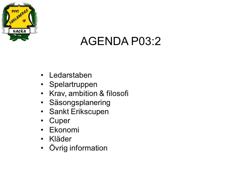 AGENDA P03:2 Ledarstaben Spelartruppen Krav, ambition & filosofi Säsongsplanering Sankt Erikscupen Cuper Ekonomi Kläder Övrig information