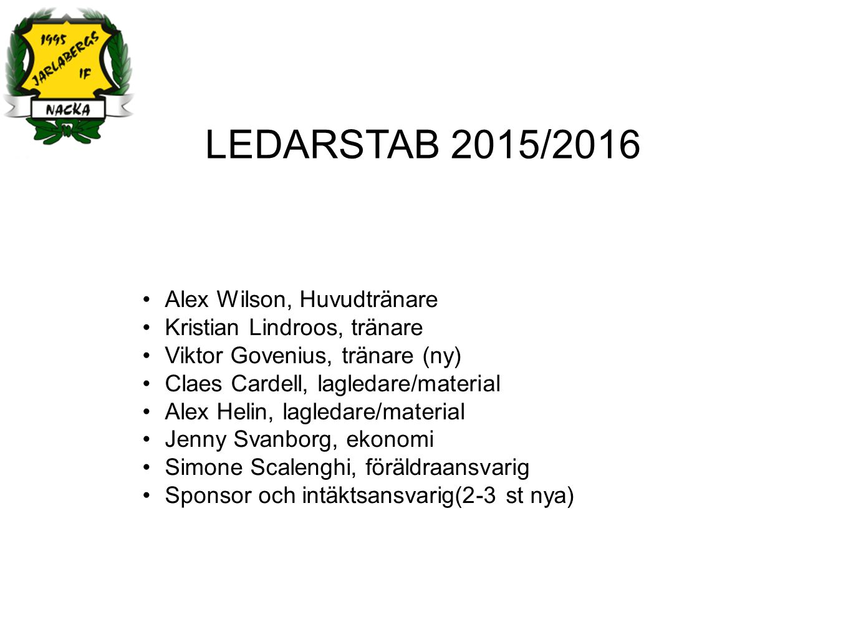 SPELARTRUPP 2015/2016 ca 20 st Alex G.Alexander M.