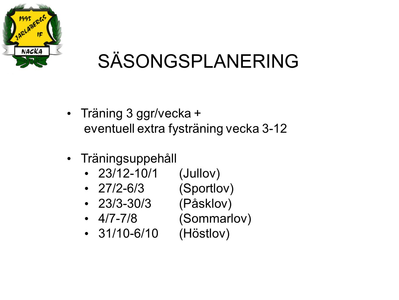 SANKT ERIKSCUPEN Division 2 – Svår, 9-manna 12-14 matcher Division 3 – Medel, 9-manna 12-14 matcher Nivå 1 5% av lagen = (div.