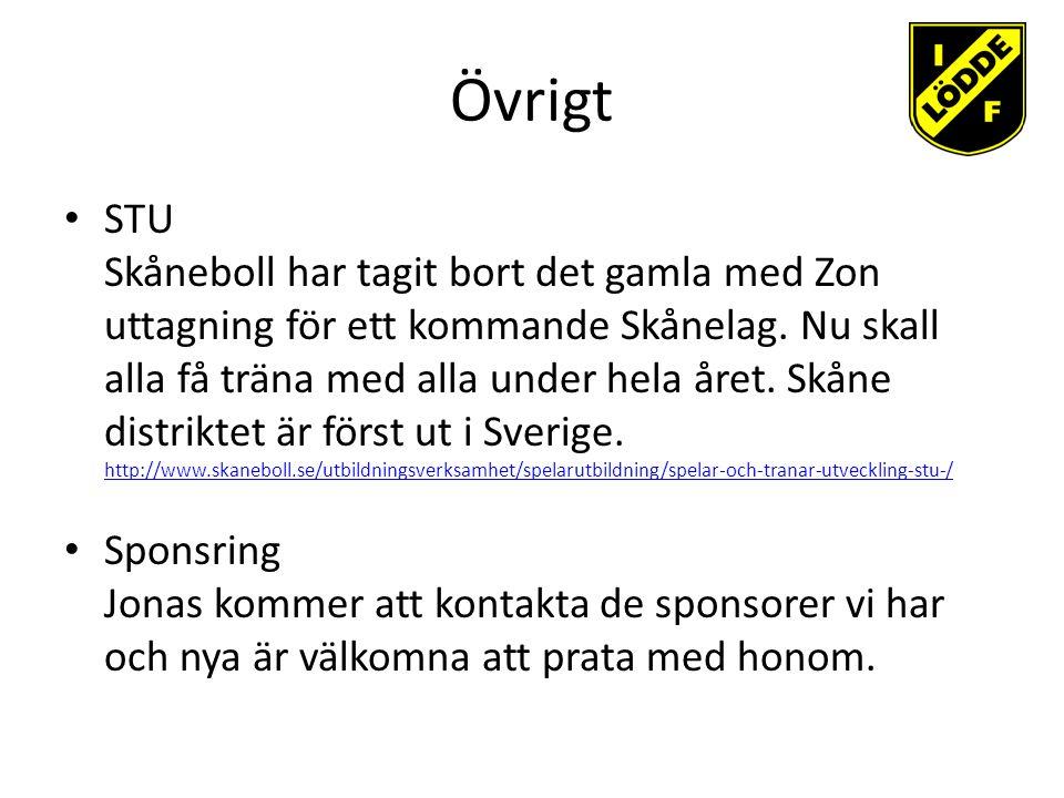 Övrigt STU Skåneboll har tagit bort det gamla med Zon uttagning för ett kommande Skånelag.