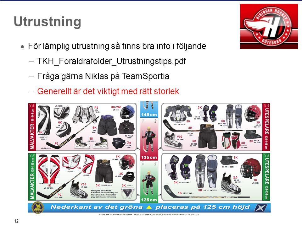 För lämplig utrustning så finns bra info i följande –TKH_Foraldrafolder_Utrustningstips.pdf –Fråga gärna Niklas på TeamSportia –Generellt är det viktigt med rätt storlek 12 Utrustning