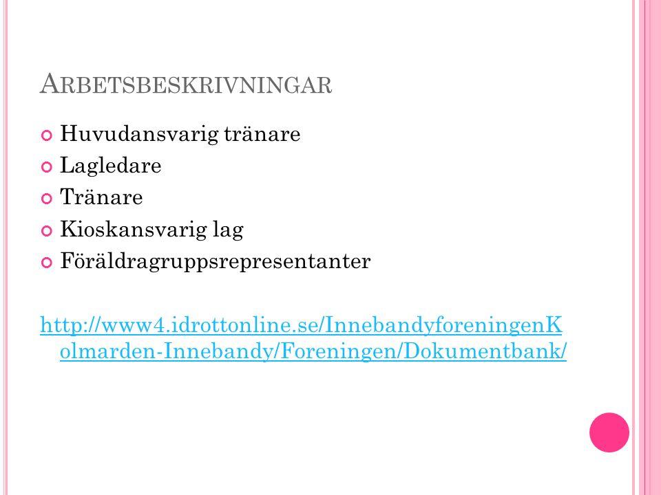 A RBETSBESKRIVNINGAR Huvudansvarig tränare Lagledare Tränare Kioskansvarig lag Föräldragruppsrepresentanter http://www4.idrottonline.se/InnebandyforeningenK olmarden-Innebandy/Foreningen/Dokumentbank/
