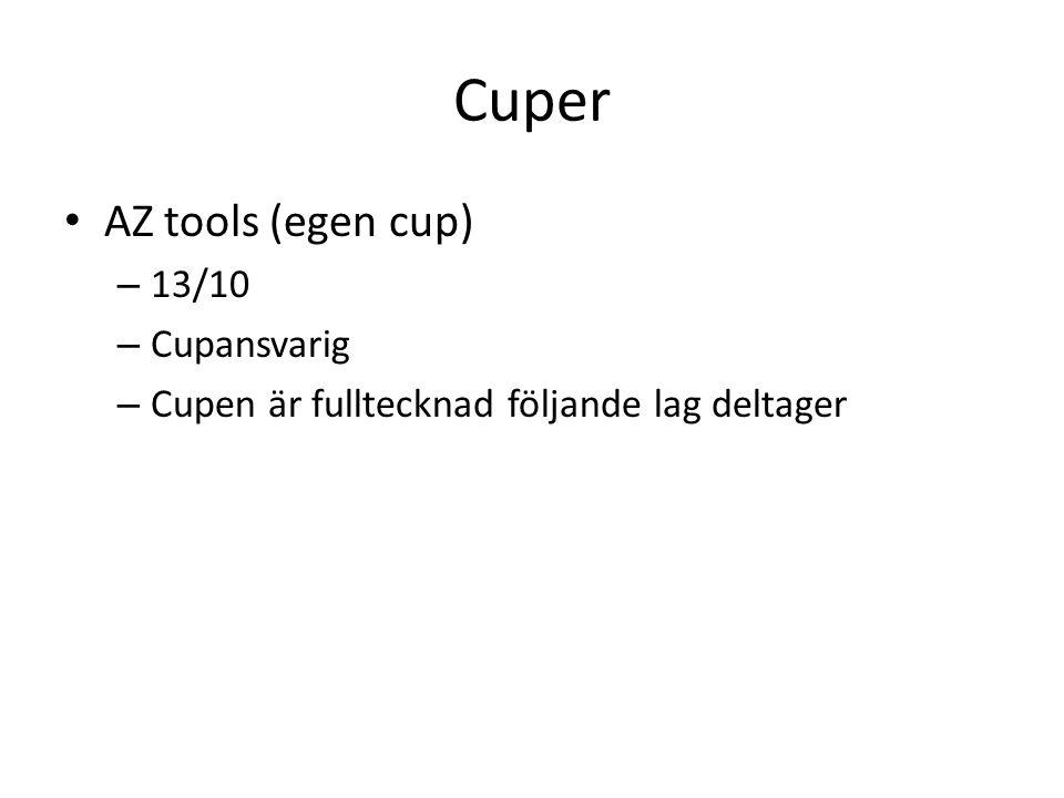 Cuper AZ tools (egen cup) – 13/10 – Cupansvarig – Cupen är fulltecknad följande lag deltager