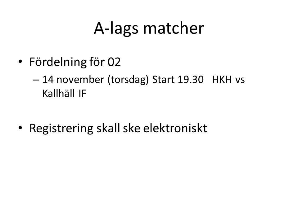 A-lags matcher Fördelning för 02 – 14 november (torsdag) Start 19.30 HKH vs Kallhäll IF Registrering skall ske elektroniskt