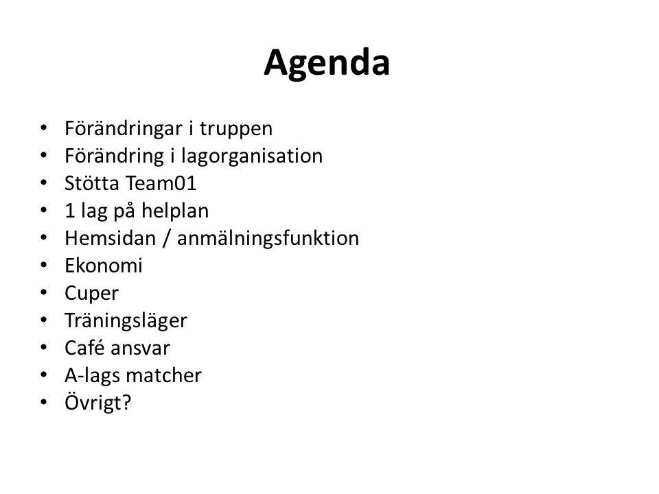 Agenda Förändringar i truppen Förändring i lagorganisation Stötta Team01 1 lag på helplan Hemsidan / anmälningsfunktion Ekonomi Cuper Träningsläger Café ansvar A-lags matcher Övrigt?