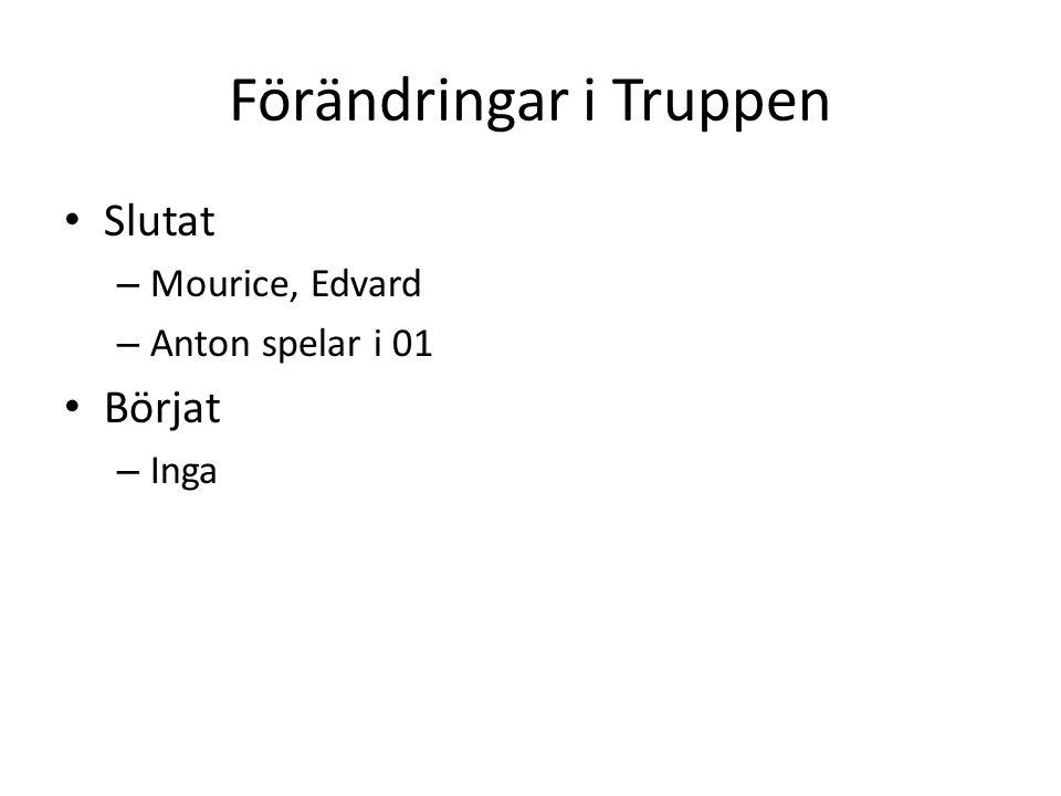 Förändringar i Truppen Slutat – Mourice, Edvard – Anton spelar i 01 Börjat – Inga