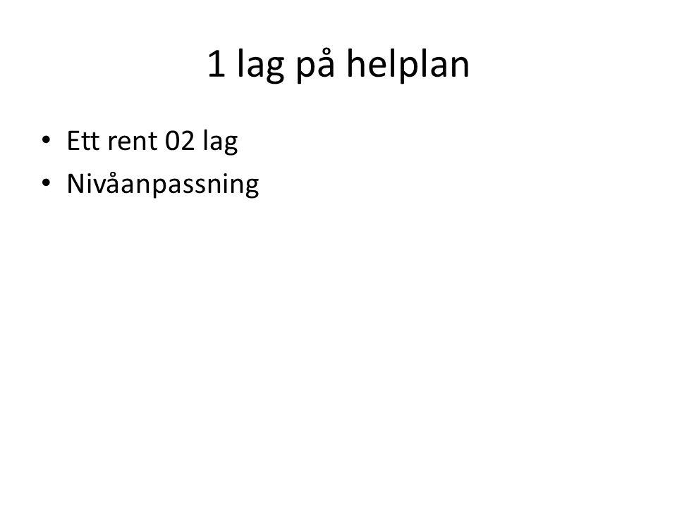 Hemsidan / Anmälningsfunktion Laget.se – Alla MÅSTE uppdatera spelaruppgifter – Obligatoriskt.