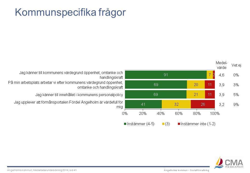 Ängelholms kommun, Medarbetarundersökning 2014, sid 41 Kommunspecifika frågor