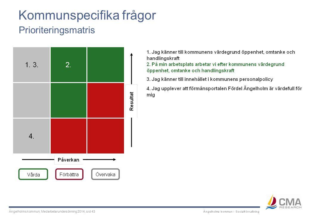 Ängelholms kommun, Medarbetarundersökning 2014, sid 43 Kommunspecifika frågor Prioriteringsmatris