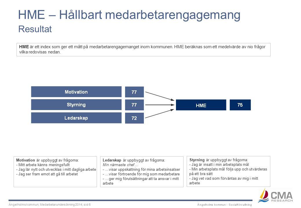 Ängelholms kommun, Medarbetarundersökning 2014, sid 47 Föregående medarbetarundersökning Jämförelser med Ängelholms kommun