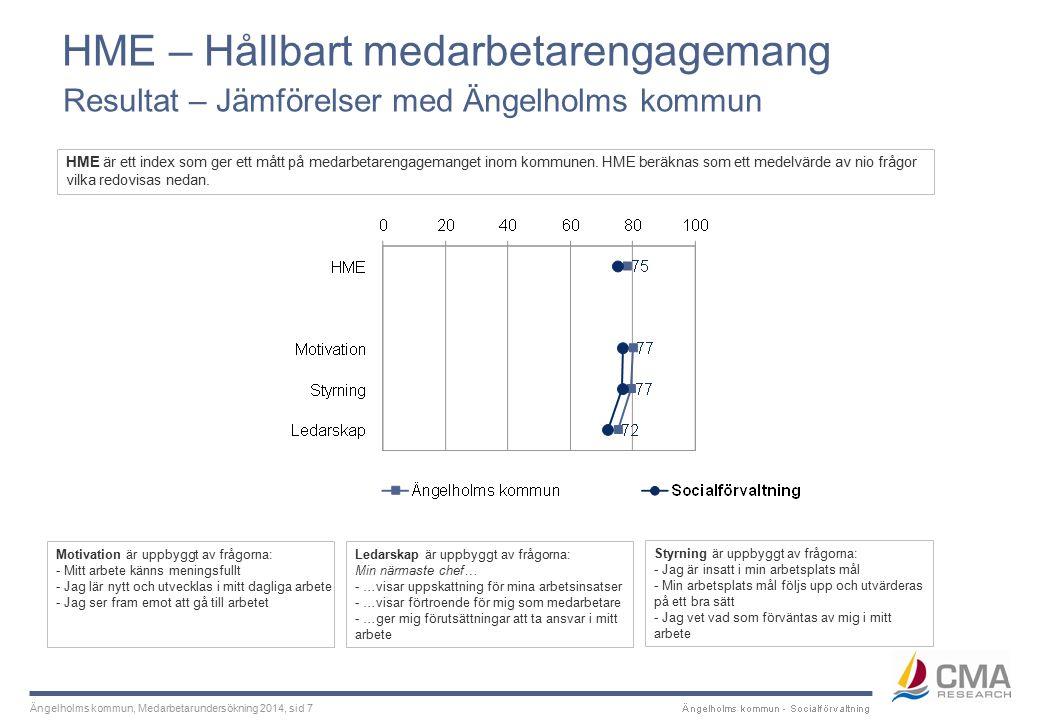 Ängelholms kommun, Medarbetarundersökning 2014, sid 18 Hälsa och arbetsmiljö Prioriteringsmatris