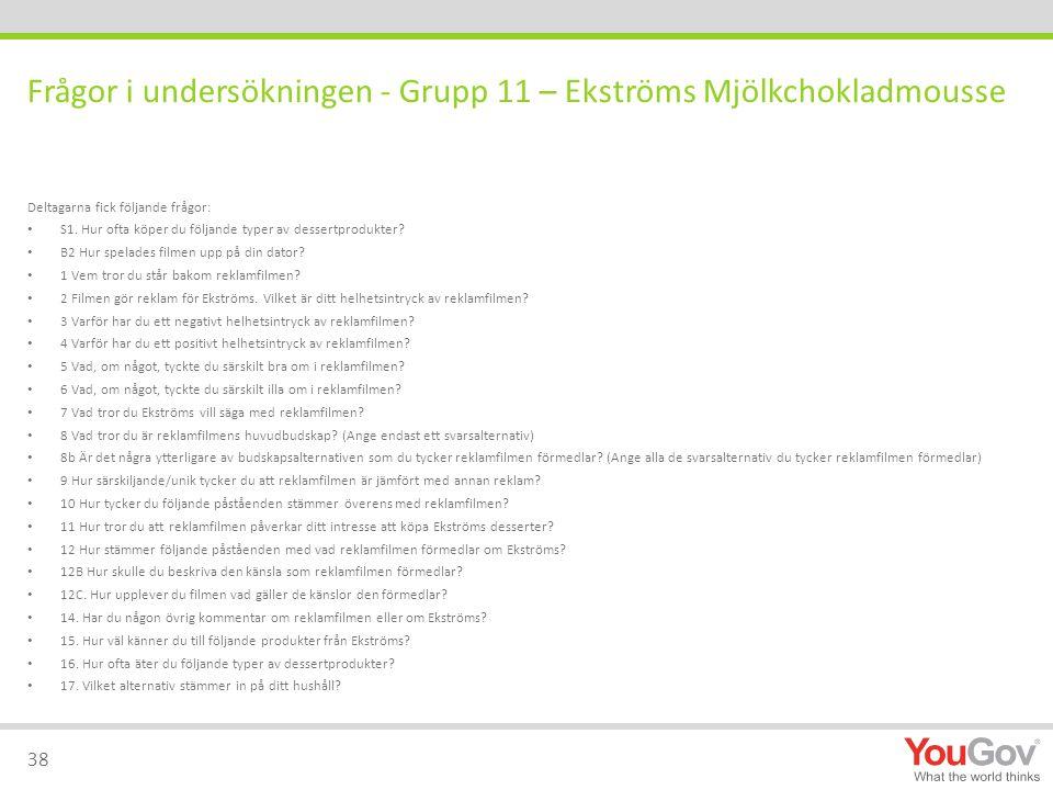 Frågor i undersökningen - Grupp 11 – Ekströms Mjölkchokladmousse Deltagarna fick följande frågor: S1. Hur ofta köper du följande typer av dessertprodu