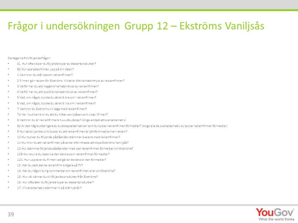 Frågor i undersökningen Grupp 12 – Ekströms Vaniljsås Deltagarna fick följande frågor: S1. Hur ofta köper du följande typer av dessertprodukter? B2 Hu
