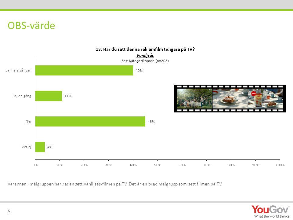 OBS-värde 5 Varannan i målgruppen har redan sett Vaniljsås-filmen på TV. Det är en bred målgrupp som sett filmen på TV.