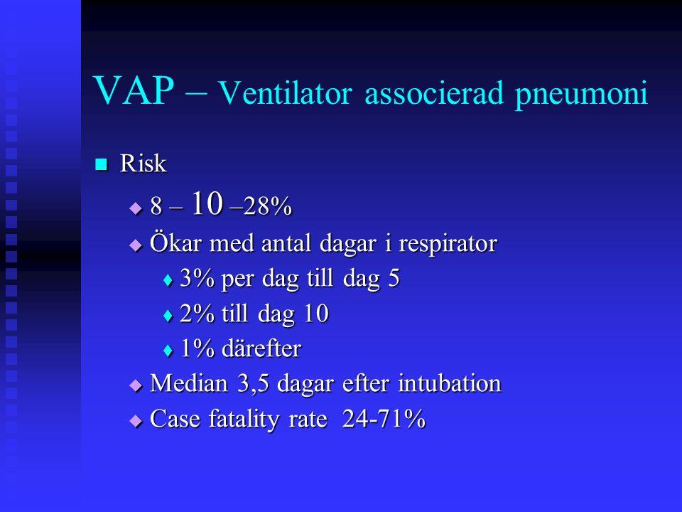 Risk Risk  8 – 10 –28%  Ökar med antal dagar i respirator  3% per dag till dag 5  2% till dag 10  1% därefter  Median 3,5 dagar efter intubation  Case fatality rate 24-71% VAP – Ventilator associerad pneumoni