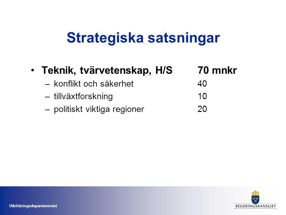 Utbildningsdepartementet Strategiska satsningar Teknik, tvärvetenskap, H/S70 mnkr –konflikt och säkerhet40 –tillväxtforskning10 –politiskt viktiga regioner20