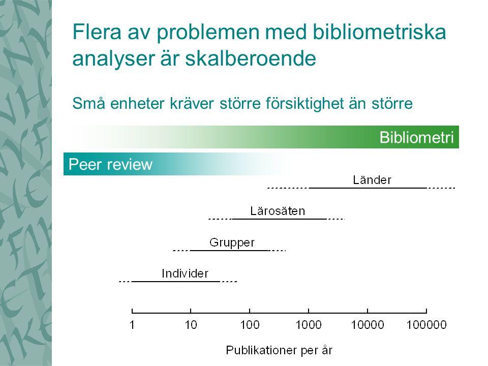Bibliometri Peer review Flera av problemen med bibliometriska analyser är skalberoende Små enheter kräver större försiktighet än större