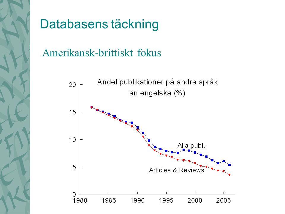 Amerikansk-brittiskt fokus Databasens täckning