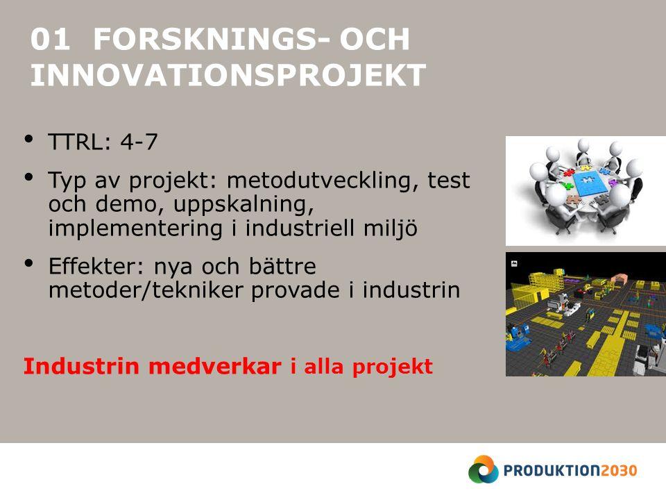 01 FORSKNINGS- OCH INNOVATIONSPROJEKT TTRL: 4-7 Typ av projekt: metodutveckling, test och demo, uppskalning, implementering i industriell miljö Effekter: nya och bättre metoder/tekniker provade i industrin Industrin medverkar i alla projekt