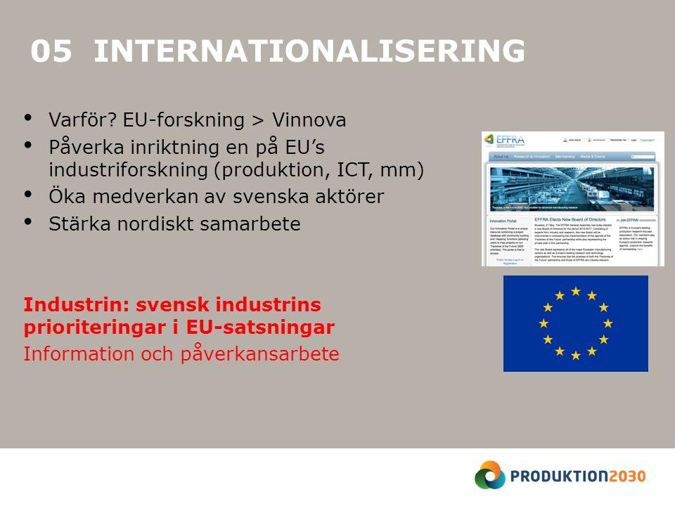 05 INTERNATIONALISERING Varför? EU-forskning > Vinnova Påverka inriktning en på EU's industriforskning (produktion, ICT, mm) Öka medverkan av svenska