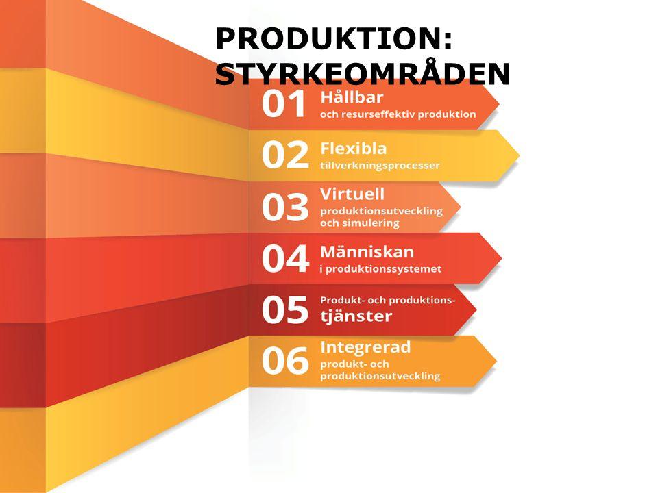 PRODUKTION: STYRKEOMRÅDEN