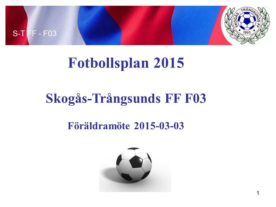 Fotbollsplan 2015 Skogås-Trångsunds FF F03 Föräldramöte 2015-03-03 S-T FF - F03 1