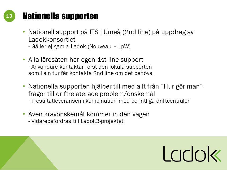 13 Nationella supporten Nationell support på ITS i Umeå (2nd line) på uppdrag av Ladokkonsortiet - Gäller ej gamla Ladok (Nouveau – LpW) Alla lärosäten har egen 1st line support - Användare kontaktar först den lokala supporten som i sin tur får kontakta 2nd line om det behövs.