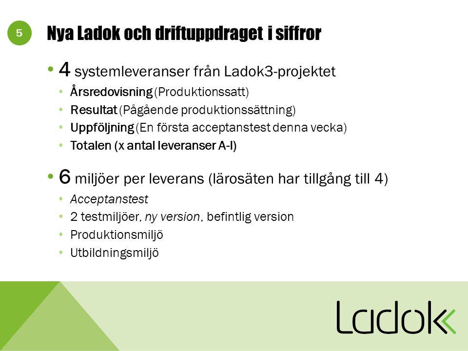 5 Nya Ladok och driftuppdraget i siffror 4 systemleveranser från Ladok3-projektet Årsredovisning (Produktionssatt) Resultat (Pågående produktionssättning) Uppföljning (En första acceptanstest denna vecka) Totalen (x antal leveranser A-I) 6 miljöer per leverans (lärosäten har tillgång till 4) Acceptanstest 2 testmiljöer, ny version, befintlig version Produktionsmiljö Utbildningsmiljö