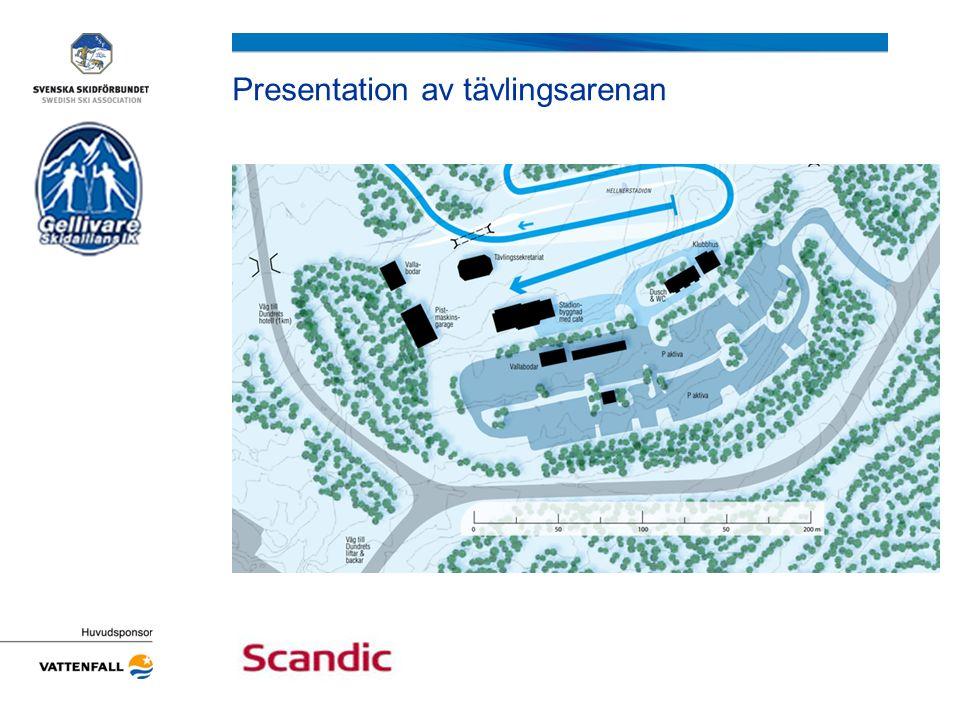 Presentation av tävlingsarenan
