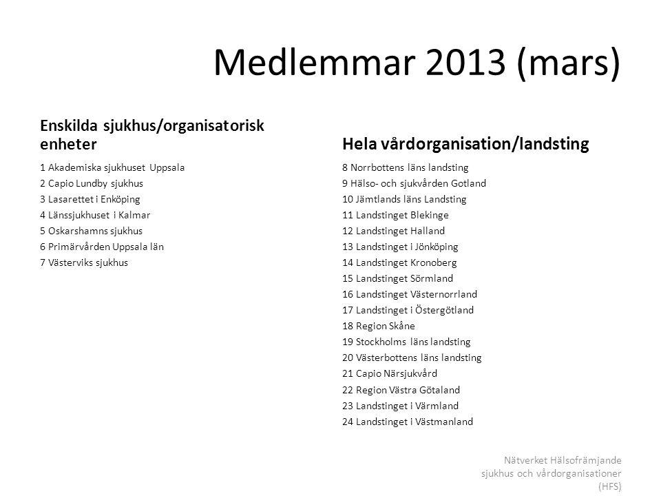 Medlemmar 2013 (mars) Enskilda sjukhus/organisatorisk enheter 1 Akademiska sjukhuset Uppsala 2 Capio Lundby sjukhus 3 Lasarettet i Enköping 4 Länssjuk