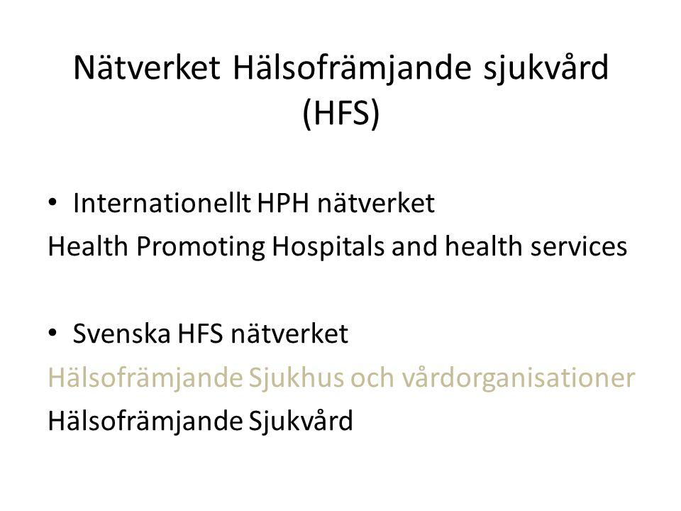Nätverket Hälsofrämjande sjukvård (HFS) Internationellt HPH nätverket Health Promoting Hospitals and health services Svenska HFS nätverket Hälsofrämja