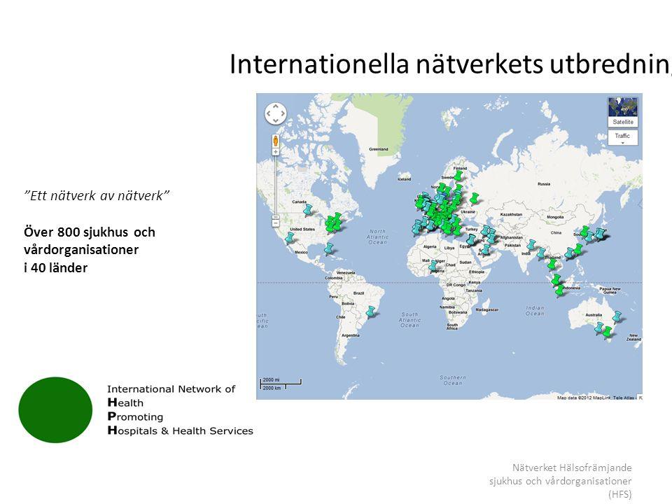 """Internationella nätverkets utbredning Nätverket Hälsofrämjande sjukhus och vårdorganisationer (HFS) """"Ett nätverk av nätverk"""" Över 800 sjukhus och vård"""