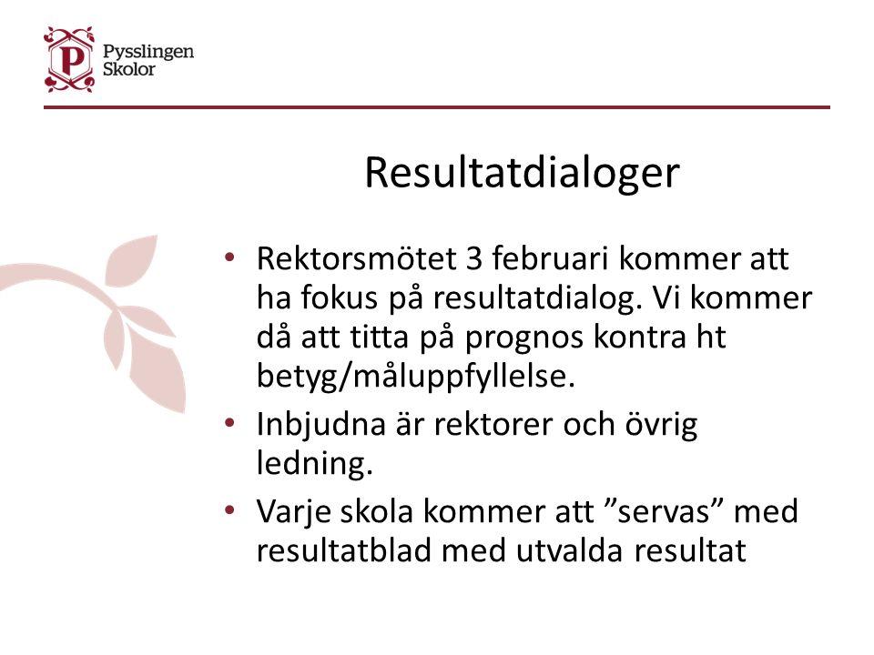 Resultatdialoger Rektorsmötet 3 februari kommer att ha fokus på resultatdialog.