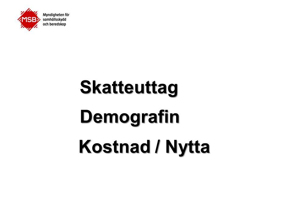 Skatteuttag Demografin Kostnad / Nytta