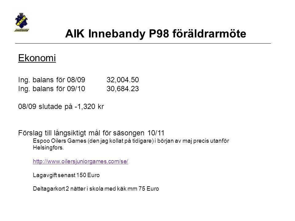 AIK Innebandy P98 föräldrarmöte Kläder Strumpa (Aik strumpan) 79.-x22= 1 738.- Shorts 179.-+30.-siffra x 22=4598 Uppvärmningströja Jr stl 364.-+30.-siffra x 22= 8492.- (siffra både på byxa och jacka) Sr stl 414.-+30 siffrax22= 9768.- (siffra både på byxa och jacka) Representations Overall Jr stl 584.-30.-+30.-siffra= 14 168.- (siffra både på byxa och jacka) Sr stl 634.- +30.-+30 siffra 15 268.- (siffra både på byxa och jacka) Företags logo Har räknat på en logo som är ca 20cm bred Startkostnad 2 färg 700.- Transferkostnad ink påvärmning 75.-st dvs 22st x3= 4950.-