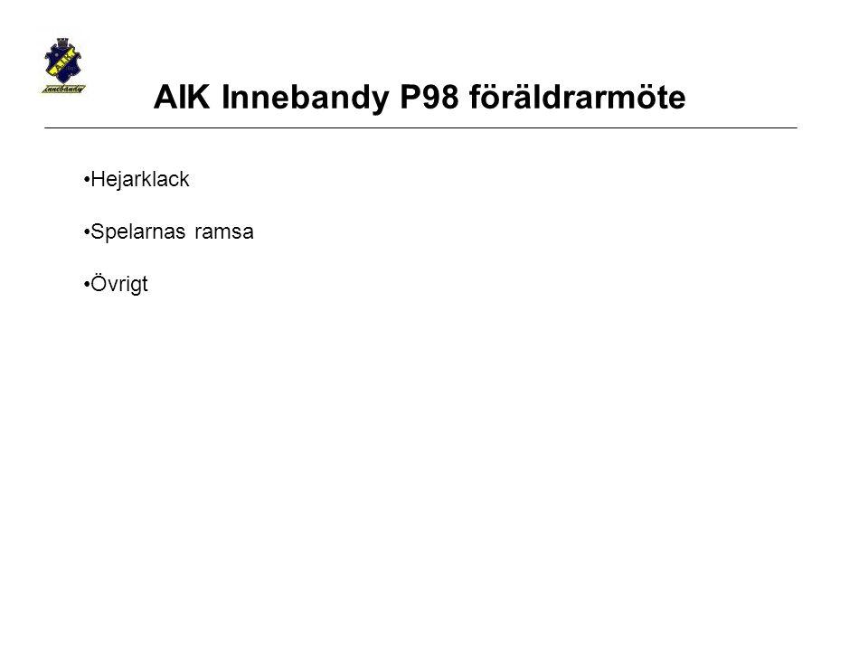 Hejarklack Spelarnas ramsa Övrigt AIK Innebandy P98 föräldrarmöte