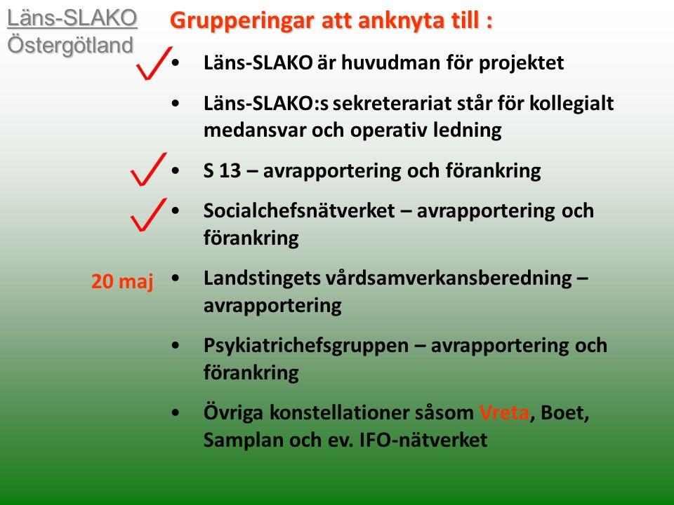 Läns-SLAKO Östergötland Grupperingar att anknyta till : Läns-SLAKO är huvudman för projektet Läns-SLAKO:s sekreterariat står för kollegialt medansvar och operativ ledning S 13 – avrapportering och förankring Socialchefsnätverket – avrapportering och förankring Landstingets vårdsamverkansberedning – avrapportering Psykiatrichefsgruppen – avrapportering och förankring Övriga konstellationer såsom Vreta, Boet, Samplan och ev.