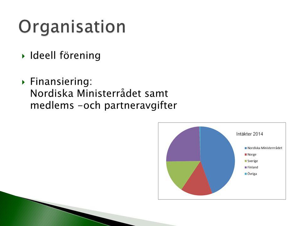  Ideell förening  Finansiering: Nordiska Ministerrådet samt medlems -och partneravgifter Intäkter 2014