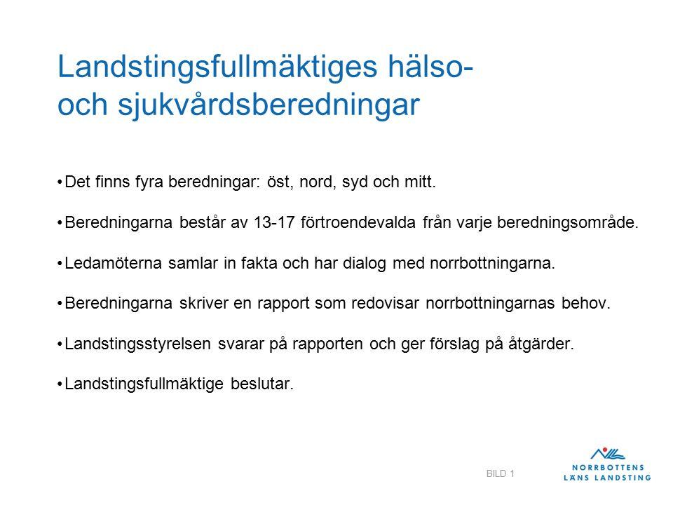Uppdrag 2016: Medborgardialog Vilket behov har norrbottningarna av dialog med landstingspolitikerna.